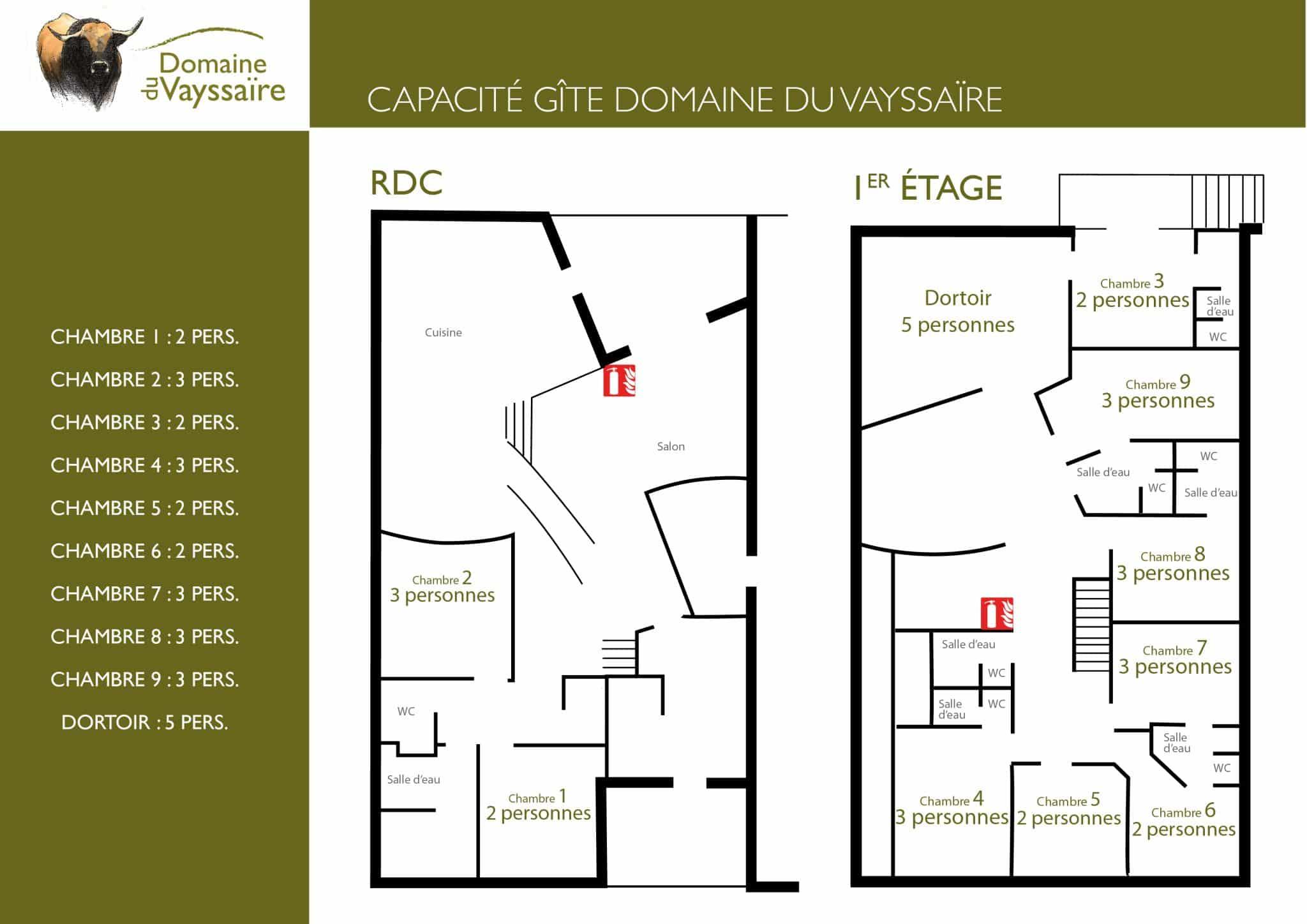 Plan du Gîte contemporain